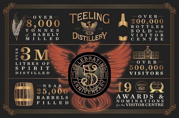 Irish Whiskey Magazine - Teeling Whiskey today celebrates their 5th anniversary